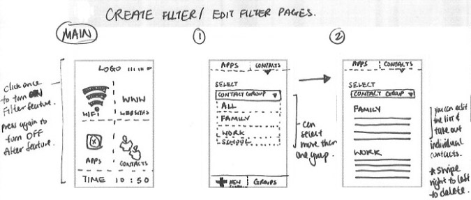 Freehand rough sketches of the mobile app screens on paper.